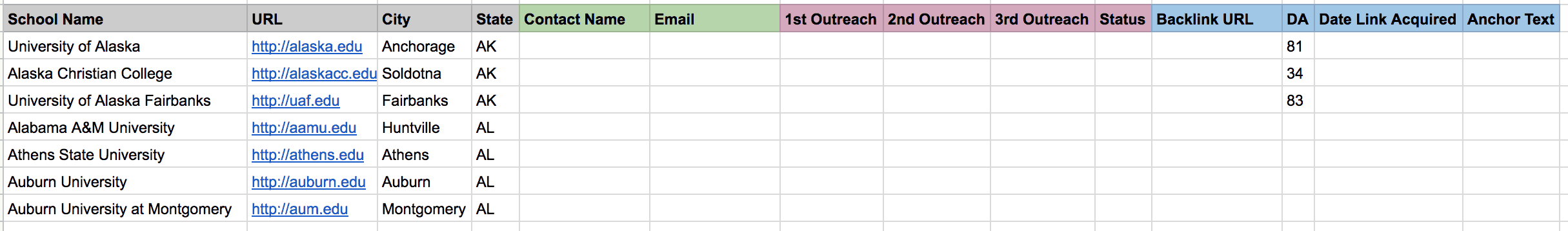scholarship link building tracking sheet