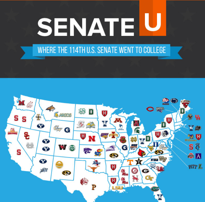 Cropped version of senate college infographic used to earn inbound links