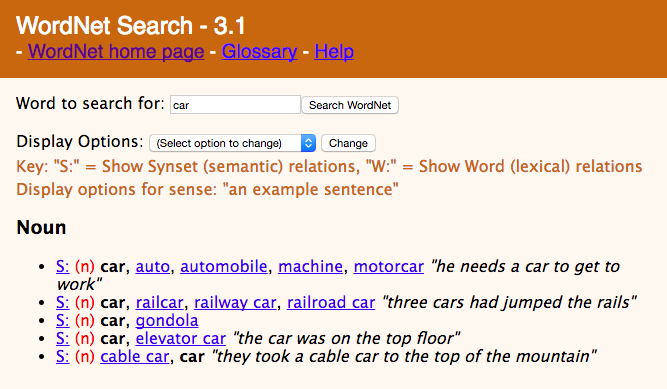 Wordnet Car