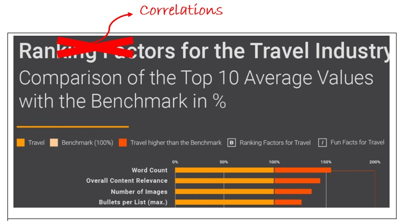 Correlation Study Searchmetrics