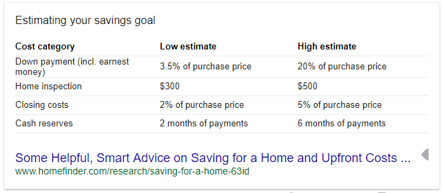 Estimating your savings goal - featured snippet table