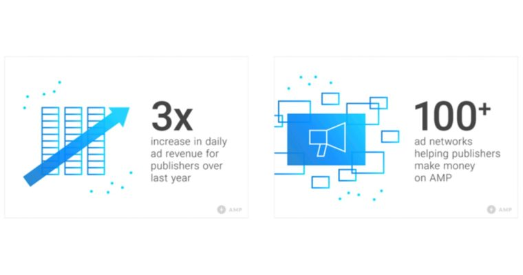 31 Million Domains Have Adopted Accelerated Mobile Pages (AMP) Technology