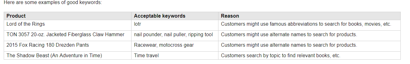 Amazon hidden keyword examples