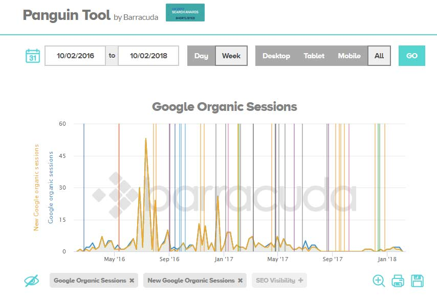 Technical SEO Tools - Panguin Tool