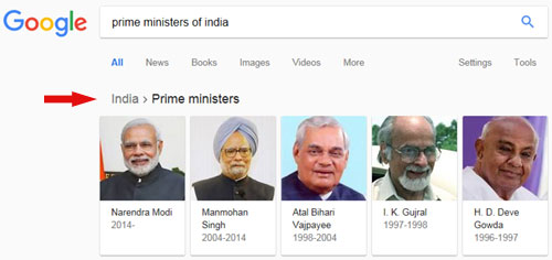 Breadcrumb Search Result for Prime Ministers of India