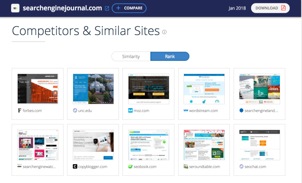 SimilarWeb - Competitors and Similar Sites