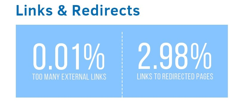 Links & Redirects statistics | SEJ
