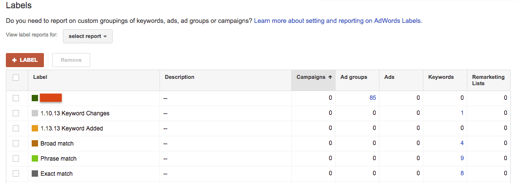 adwords labels
