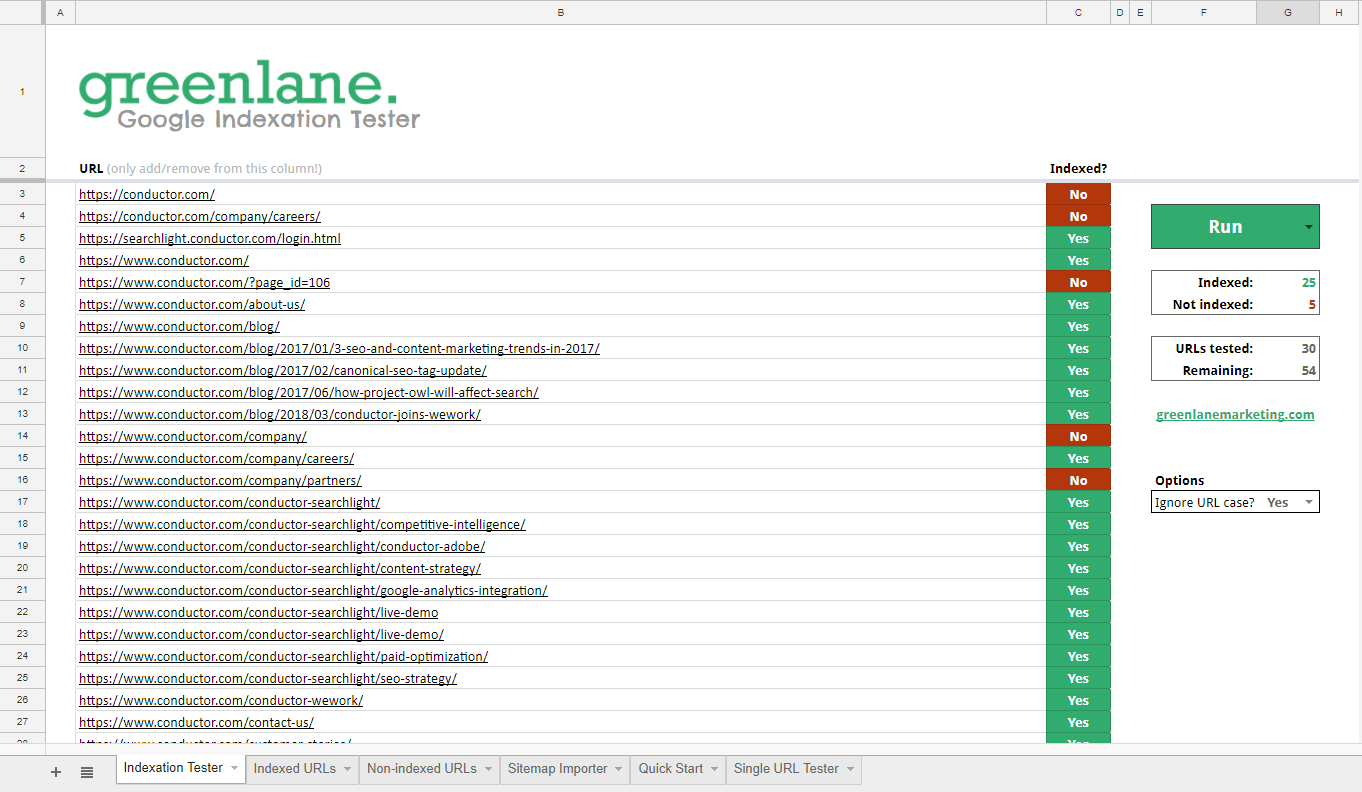 Greenlane Google Indexation Tester