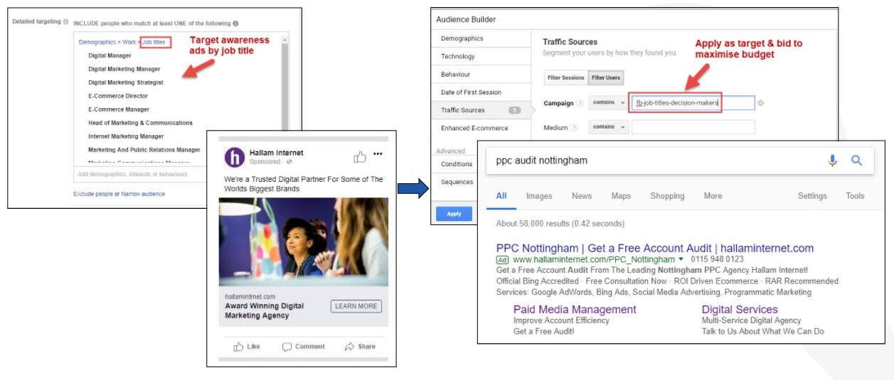 Target B2B Decision-Makers (Job Titles) via Your Search Ads