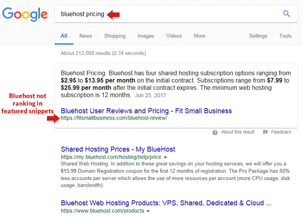 Pricing Lists in Web Pages Hurt Google Rankings?