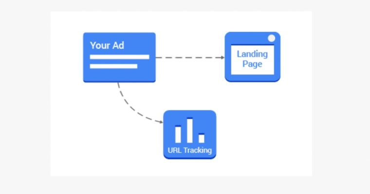 Google AdWords Requires All Accounts to Use Parallel Tracking, As of October 2018