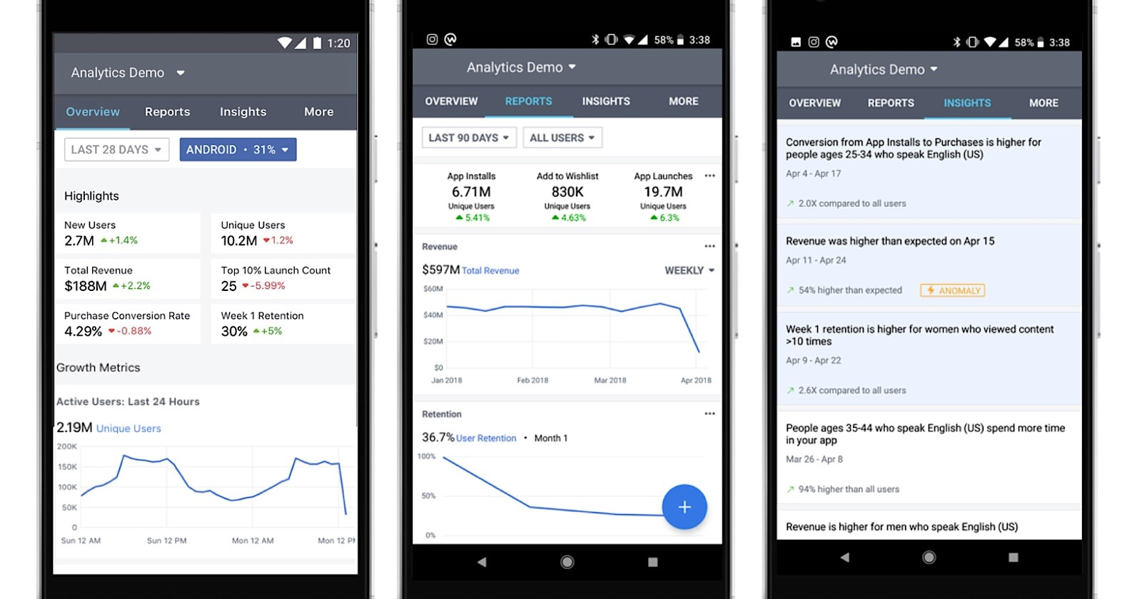 Facebook Introduces An Analytics App for iOS and Android – Search Engine Journal