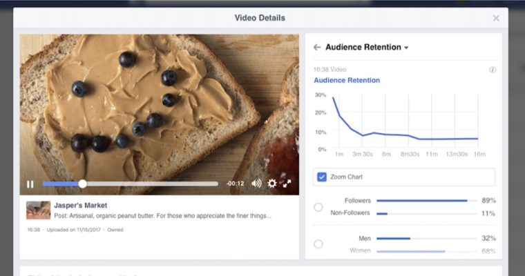 Facebook Introduces New Video Retention Metrics
