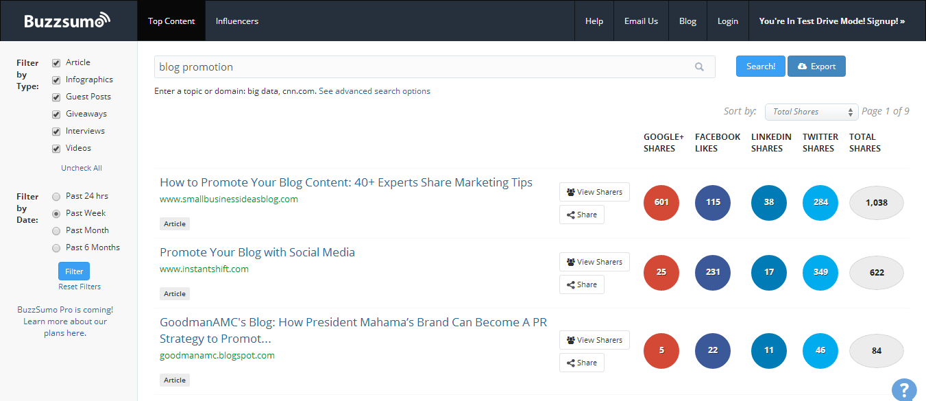 Buzzsumo - Most Shared Post of the Week