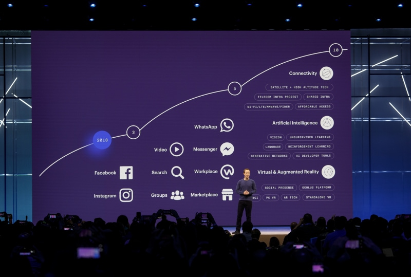 The Future of Facebook Marketing: 7 Takeaways to Crush it