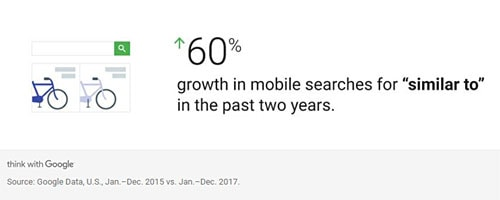 "60% growth in ""similar to"" search queries in mobile."