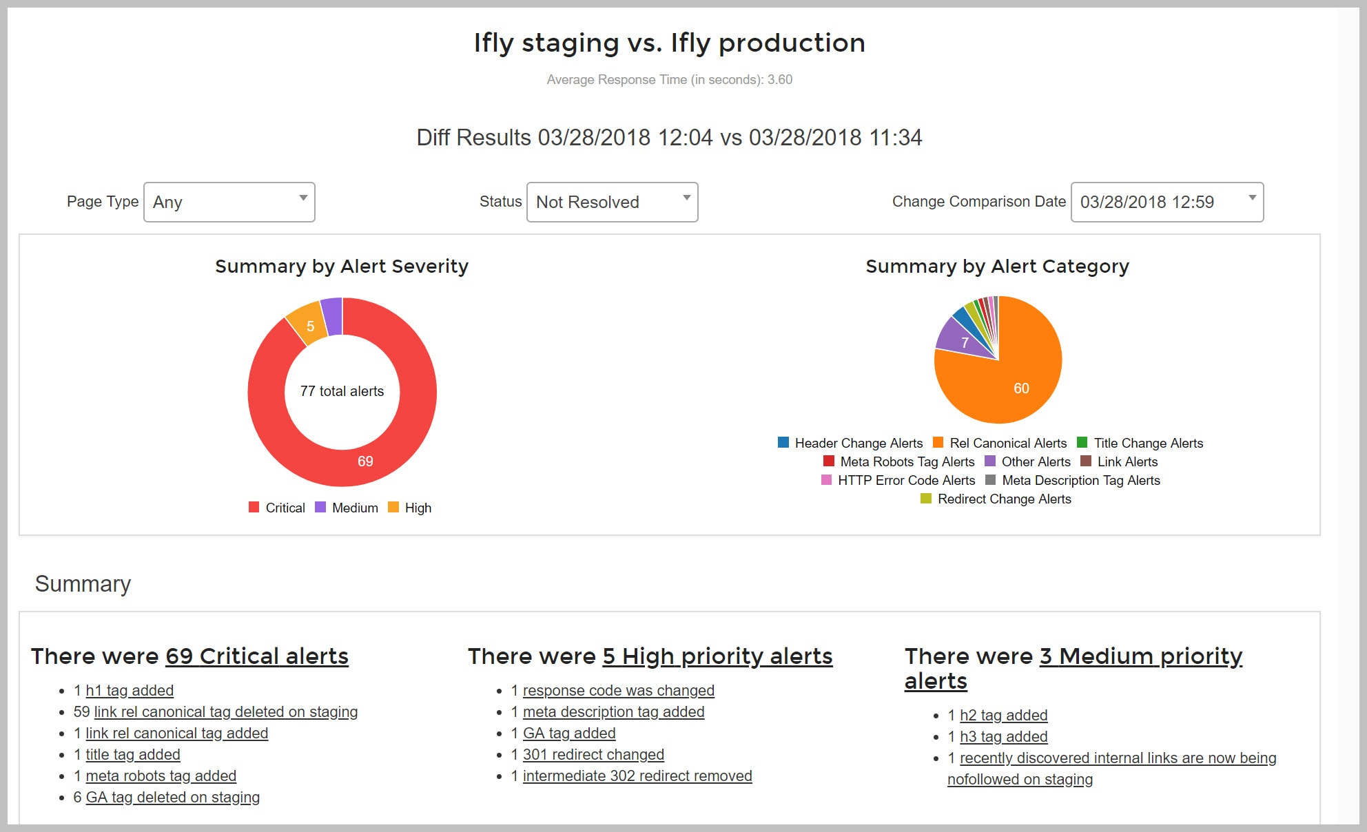Ifly staging vs. production audit on SEORadar