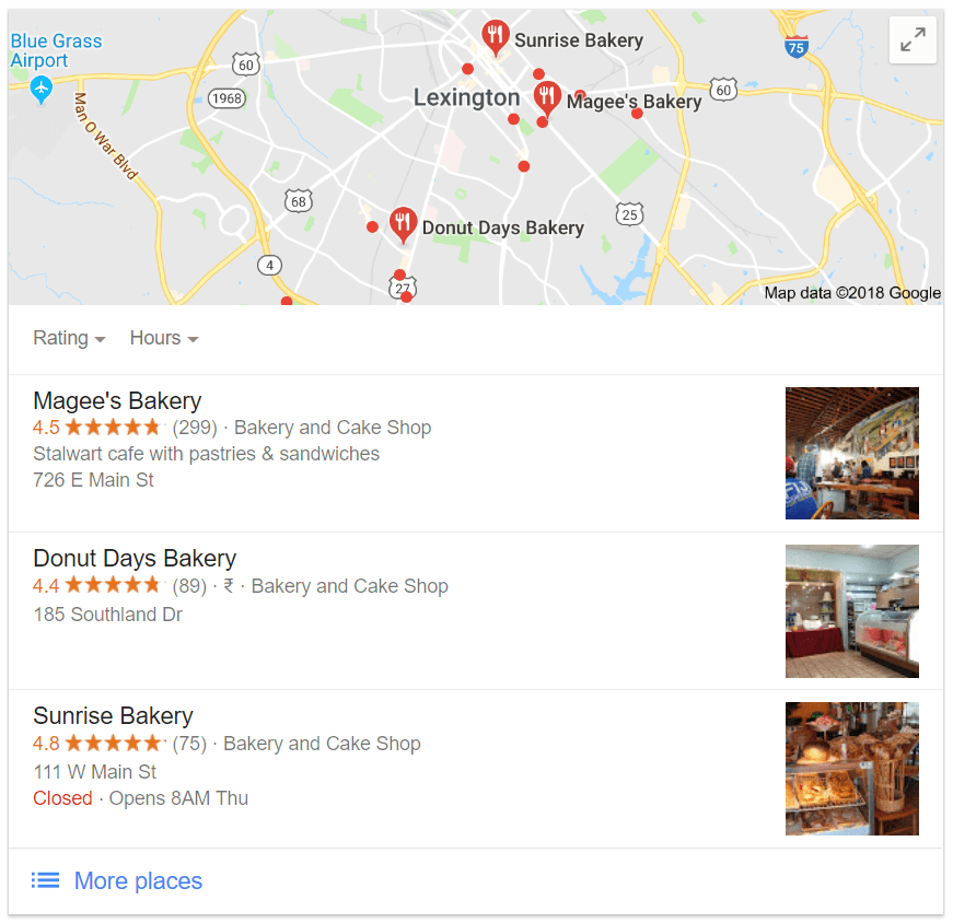 Google - Local Keywords