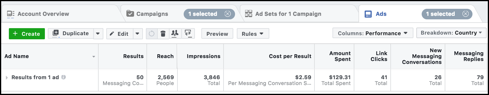 facebook-messenger-ad-results