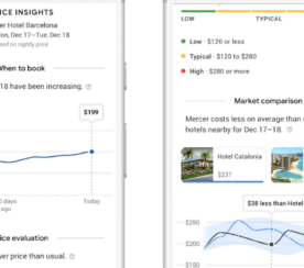 Google Adds Price Insights to Hotel & Flights Searches