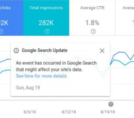 Google Search Console Made a Change to Data Calculations as of August 19
