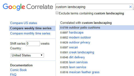 google correlate custom landscaping
