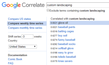 custom landscaping google correlate three weeks earlier