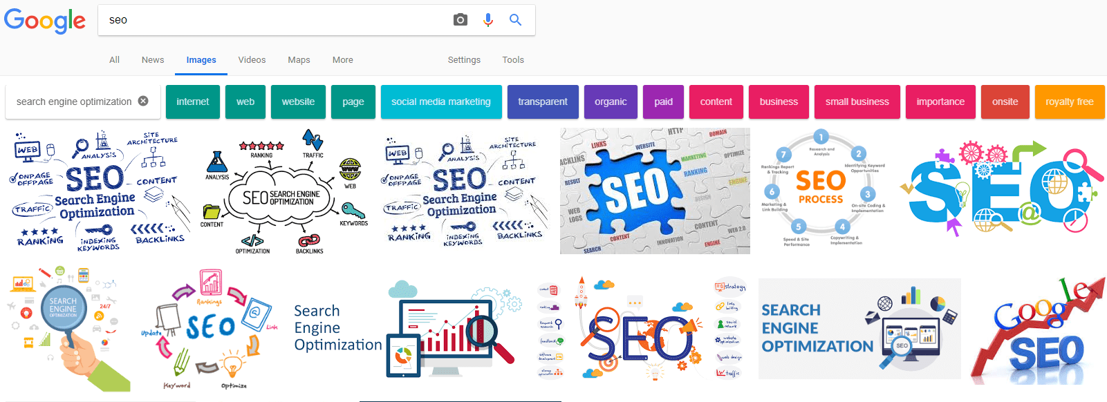3 Creative Uses of Google Image Search to Boost Traffic & Acquire Links