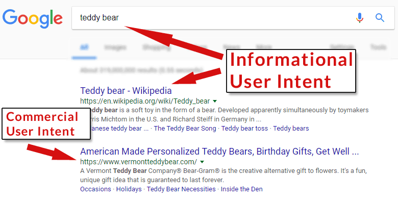 A screenshot of a search result for the keyword phrase, Teddy Bear