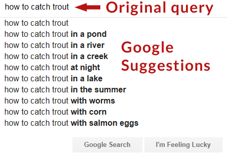 Example of a traditional Google Suggest Drop down menu