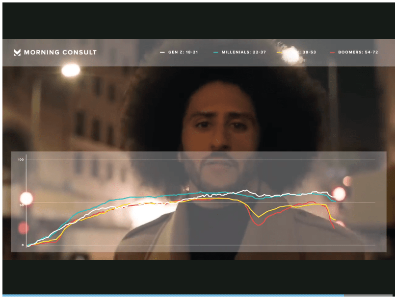 Download Nike Ads Video  PNG