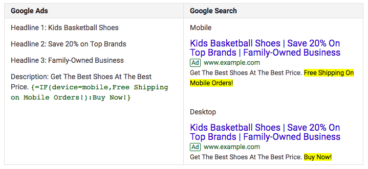 Google Ads If Function ad examples