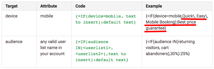 Google Ads If Function command code example