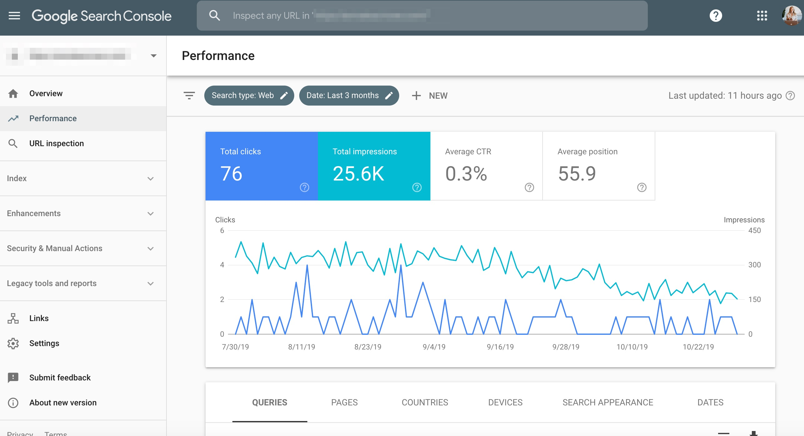 What is the Search Results Report in Google Search Console?