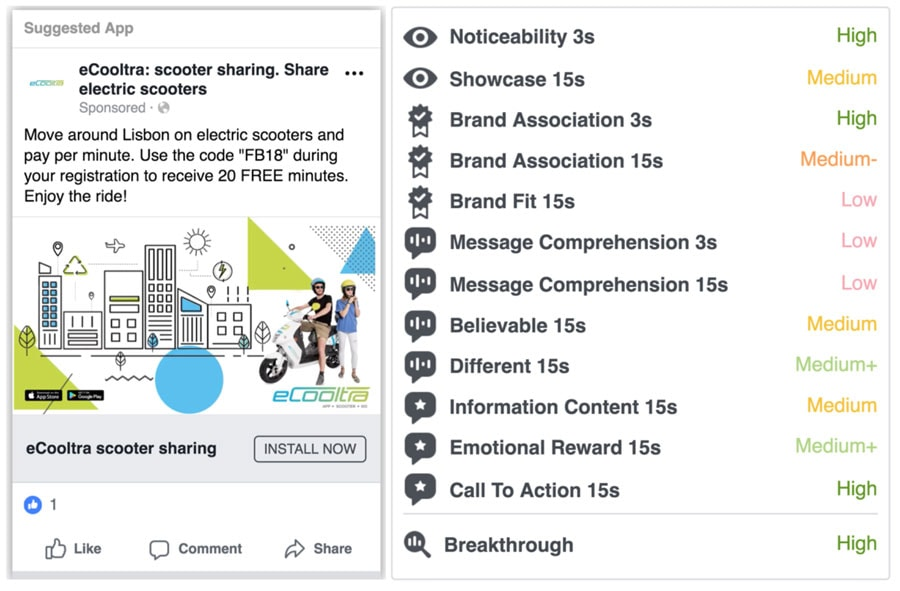 how to search for my facebook ads
