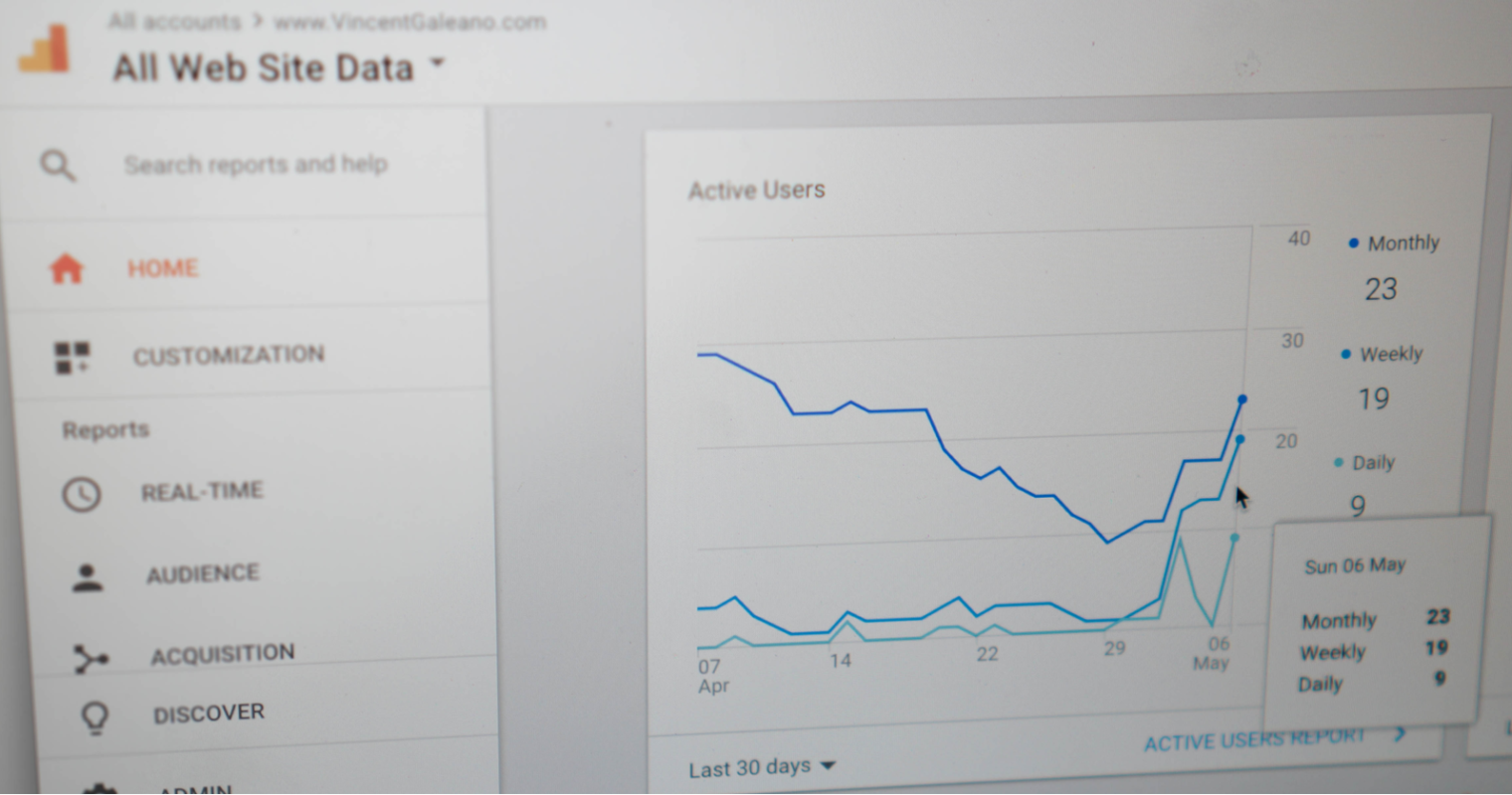 5 Useful SEO Insights You Can Learn from Google Analytics