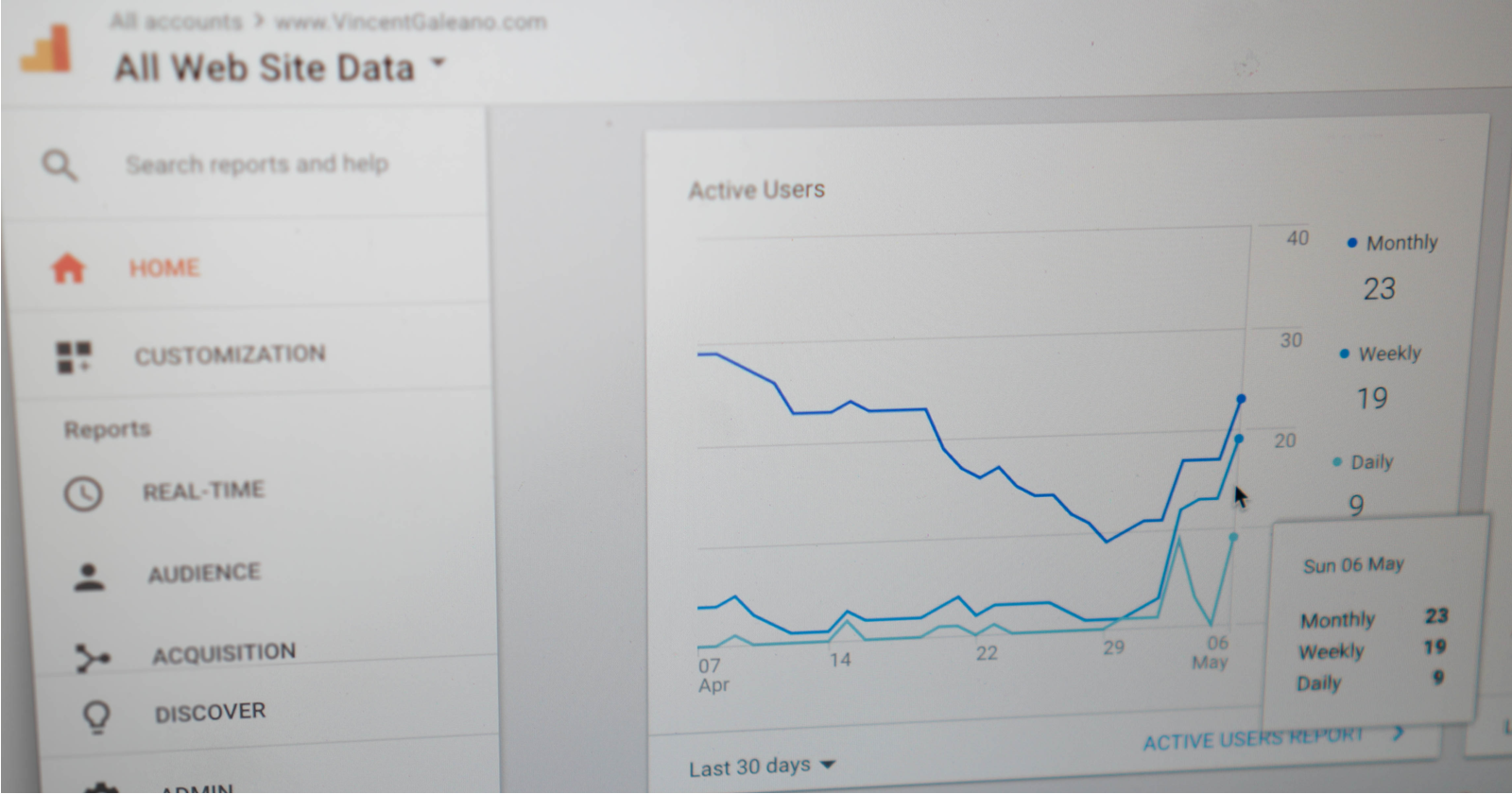 searchenginejournal.com - Natalie Hoben - 5 Useful SEO Insights You Can Learn from Google Analytics
