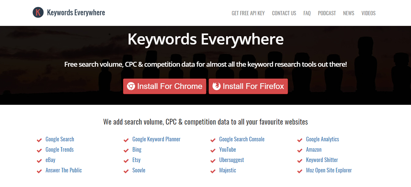 keywords everywhere - keyword research tool screenshot