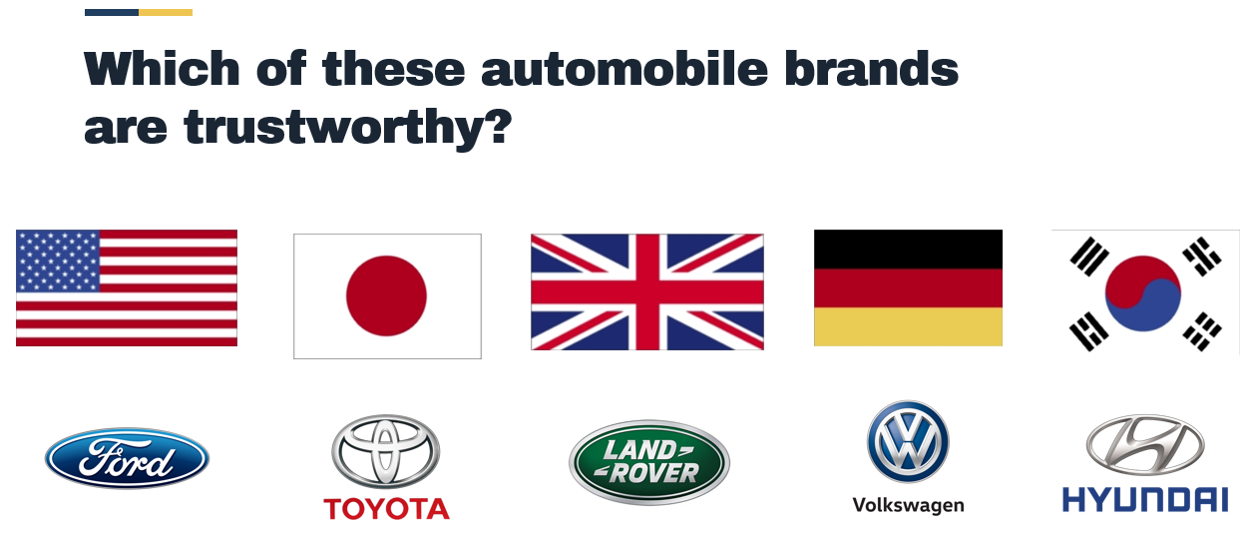 Which of these automobile brands is trustworthy?