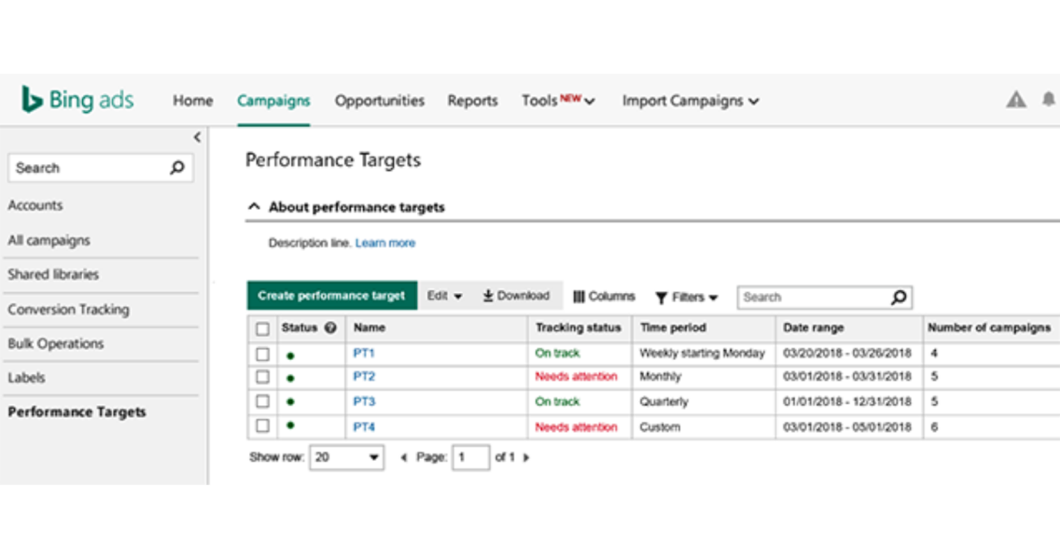Bing Ads Lets Advertisers Set Their Own Targets and Easily Monitor Progress