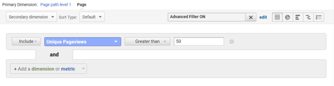 Google Analytics - Content Drilldown