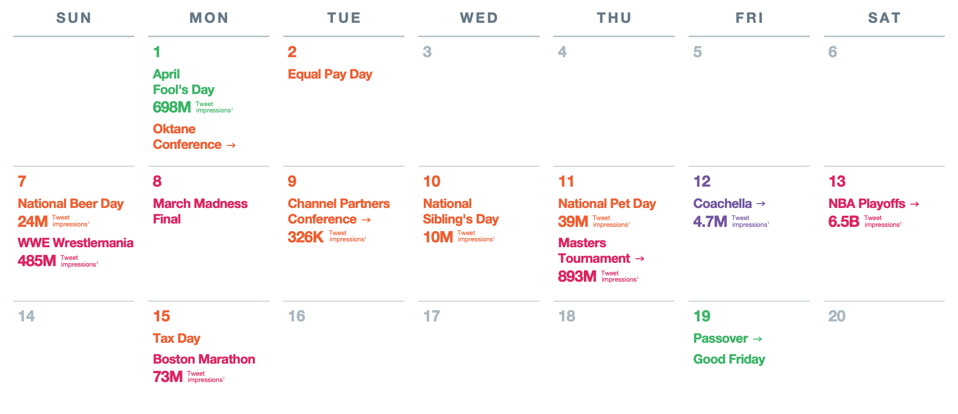 Twitter Releases its Official Marketing Calendar for 2019