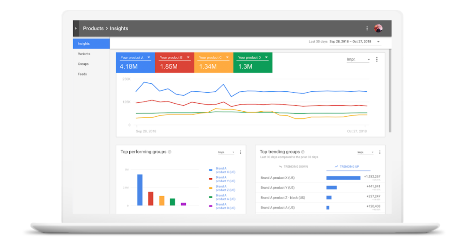 Google Shopping Lets Merchants Add Full Product Pages to Listings