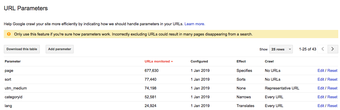 An SEO Guide to URL Parameter Handling