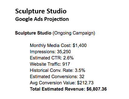 Google-Ads-Projection-Calculation-Details