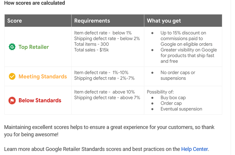 How to Optimize Shopping Actions with Google Express