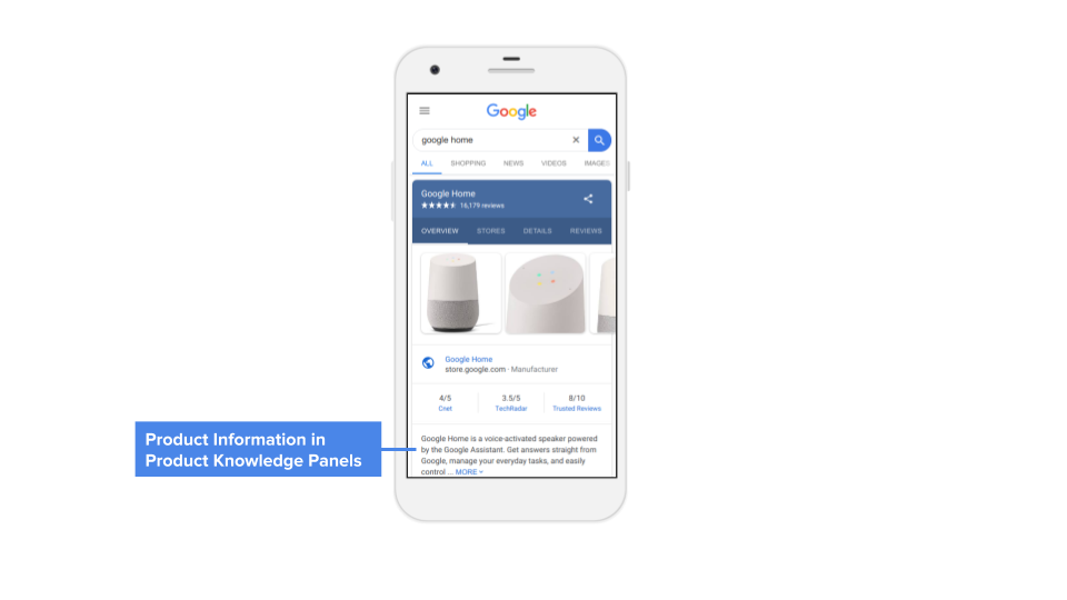 Google is Letting All Online Retailers Upload Product Data to Search Results