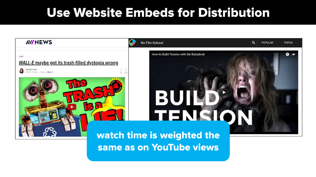 Use Website Embeds for Distribution