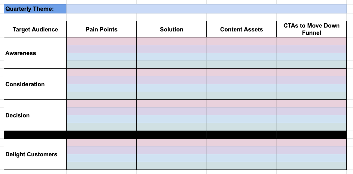 Marketing Content Matrix for Conversion